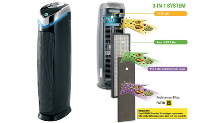 Top 5 Best Air Purifiers Under 100 Breathe Easier While Saving Cash